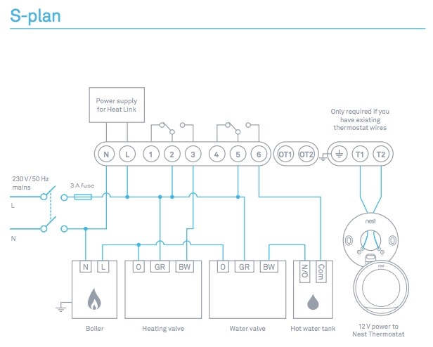 Nest Custom Wiring Diagram